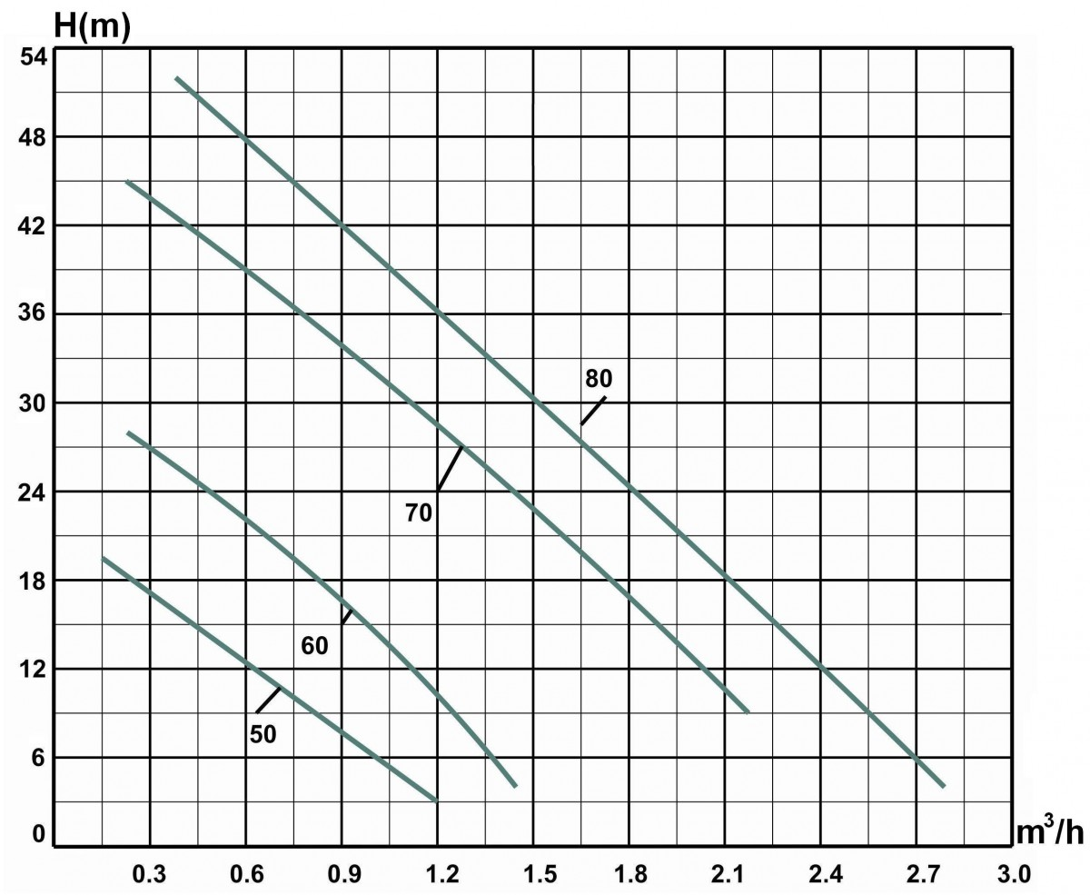 Схема центробежно-вихревых насосов